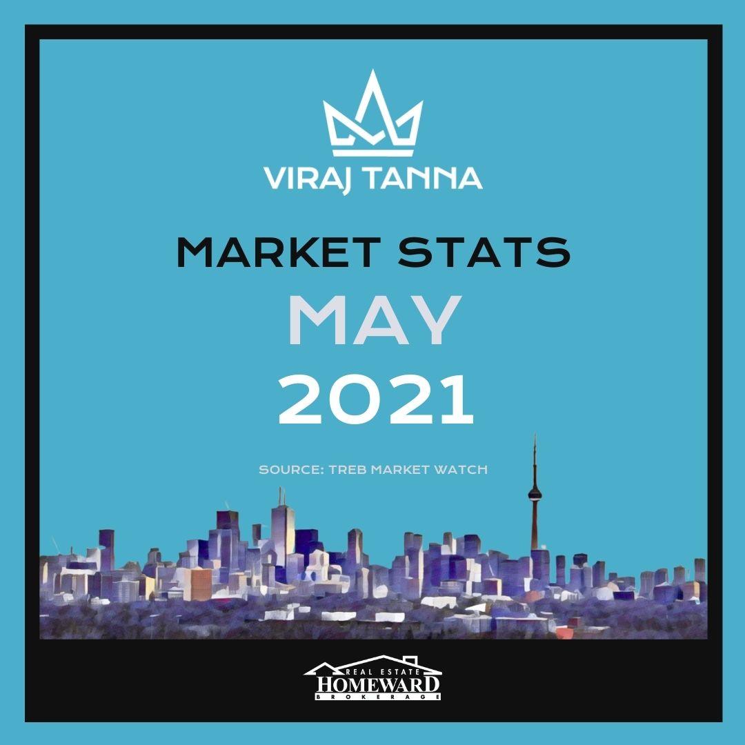 Viraj Tanna Market Stats